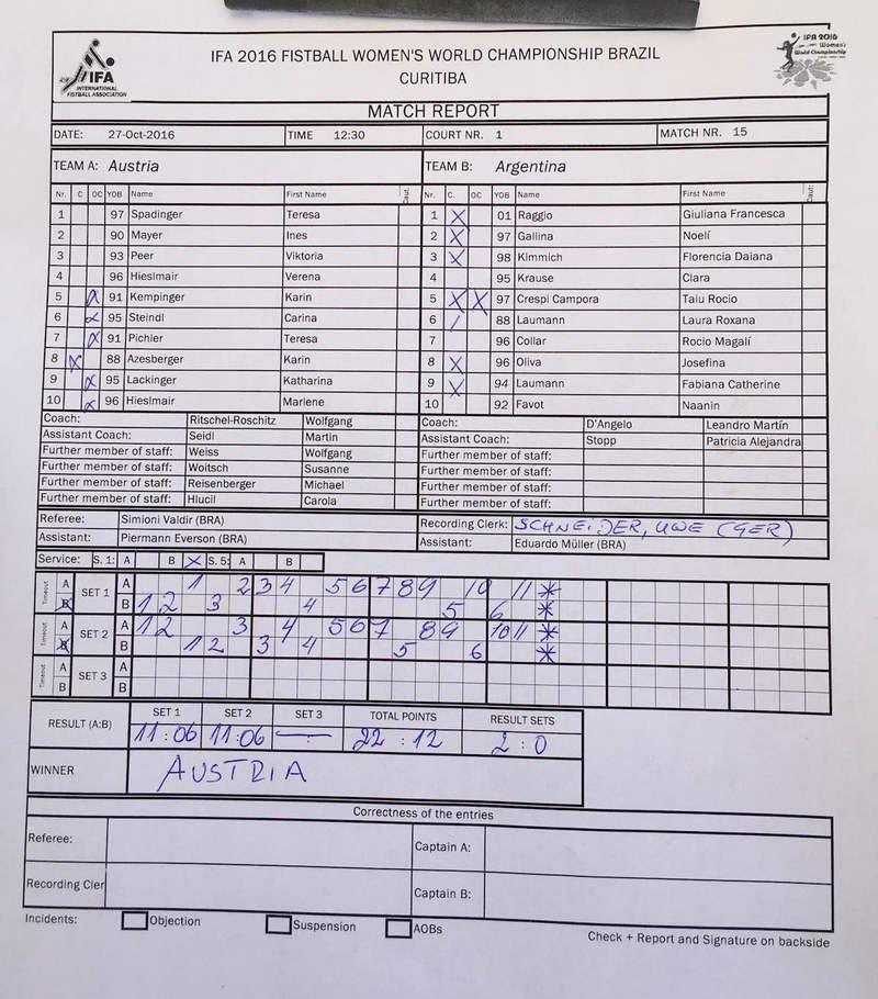 Spielbericht-15-Vorrunde-AUT-ARG