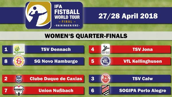 World-Tour-Final-Viertelfinale-Frauen