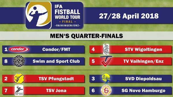 World-Tour-Final-Viertelfinale-Maenner